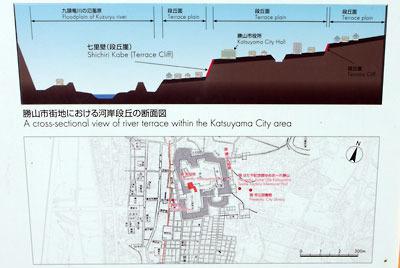 越前勝山の旧城下に立てられていた「七里壁」の説明図